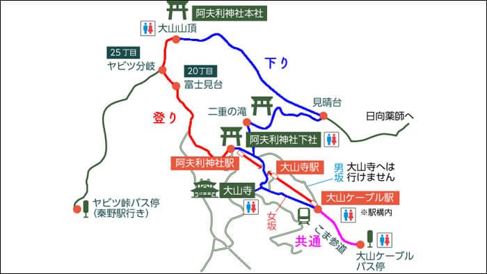 大山山頂周遊コースのルート